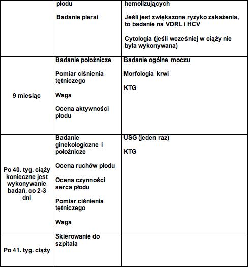 tabelka3